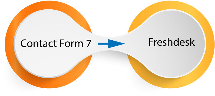 Create Freshdesk Ticket on Submission of Contact Form 7